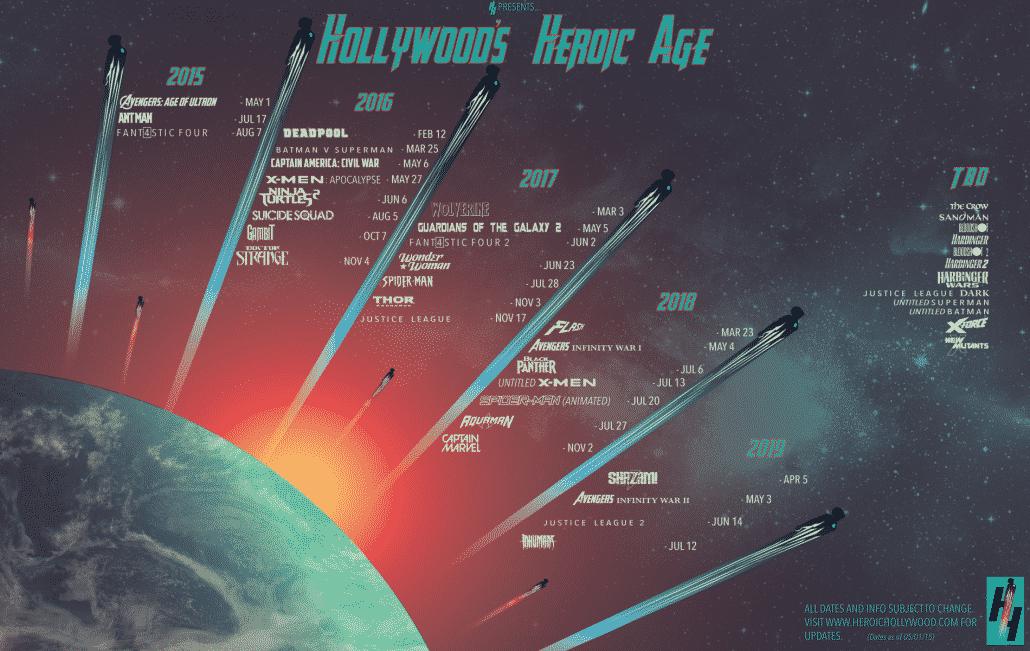 Horoic Hollywood- Da click en la imágen para ampliar